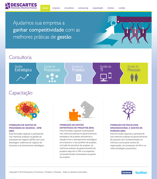 Website Descartes Consultoria | Web Design